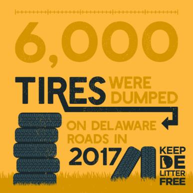 Tire dump statistic graphic
